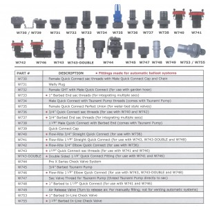 Fittings Valves Fly High Fat Sac